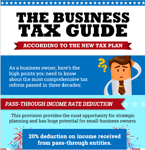 The Business Tax Guide for 2018 Infographic