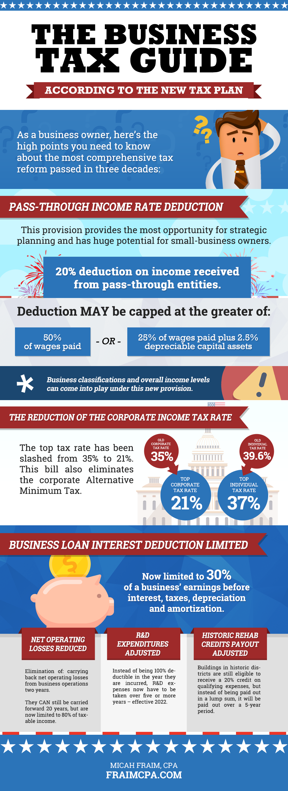business tax guide for 2019 Infographic