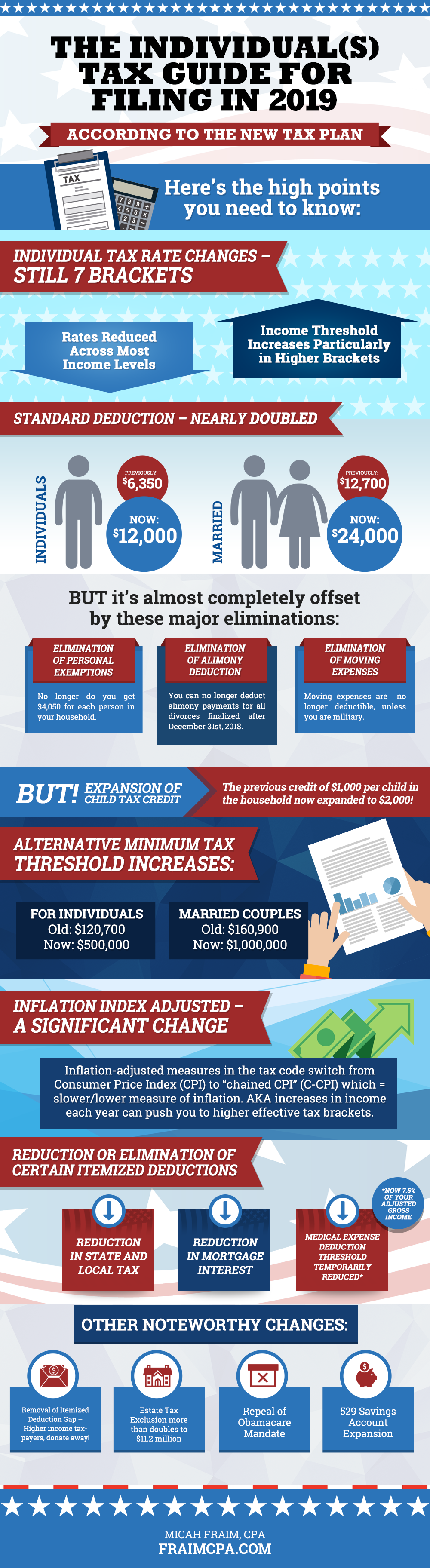 individual tax guide infographic