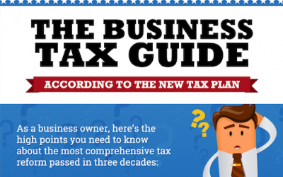 Business Tax Guide for Filing in 2019