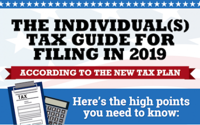 Individual(s) Tax Guide for Filing in 2019